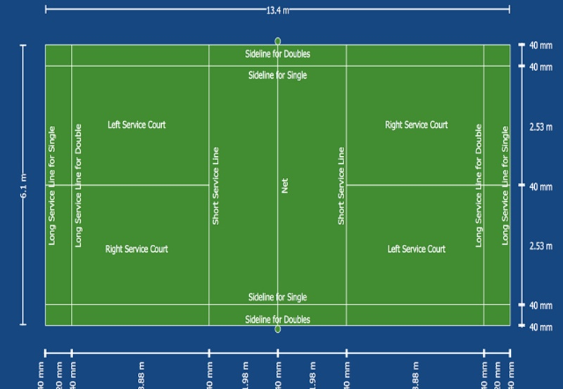 Kích thước sân đá cầu tiêu chuẩn dùng thi đấu bằng bao nhiêu?