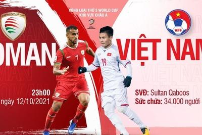 Dự đoán tỷ số Việt Nam - Oman