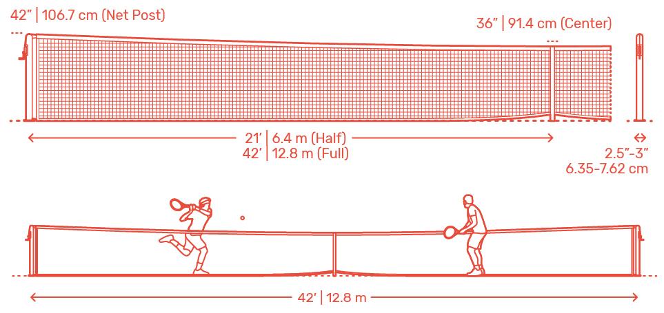 Tiêu chuẩn lưới sân tennis